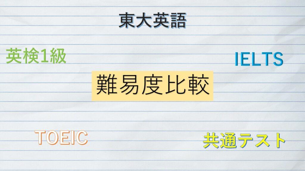 様々な英語試験の特徴と難易度を比較【共通テスト・東大英語・英検1級・TOEIC・IELTS】